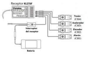 diagrama servos avion rc